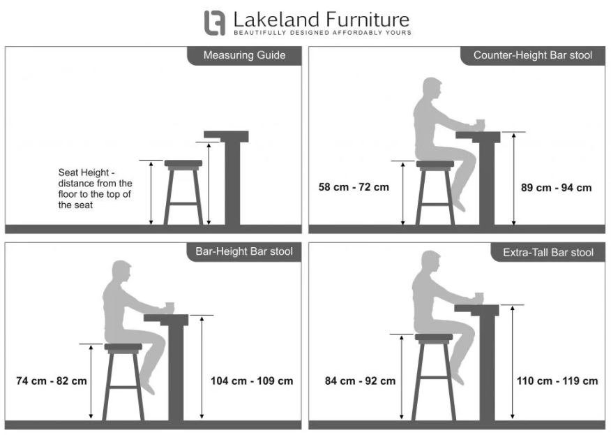 Bar Stool Size Guide Your Personal Lakeland Furniture Blog - What Size Stool For 36 High Table